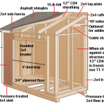 how to build a lean to shed against a house