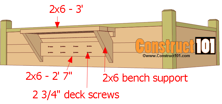 Next cut a 2×6 to 3′ for the bench seat. Install using 2 3/4 ...