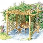 backyard-shade-pergola