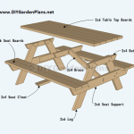 picnic table plans exploded view and material list