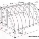 small backyard greenhouse plans