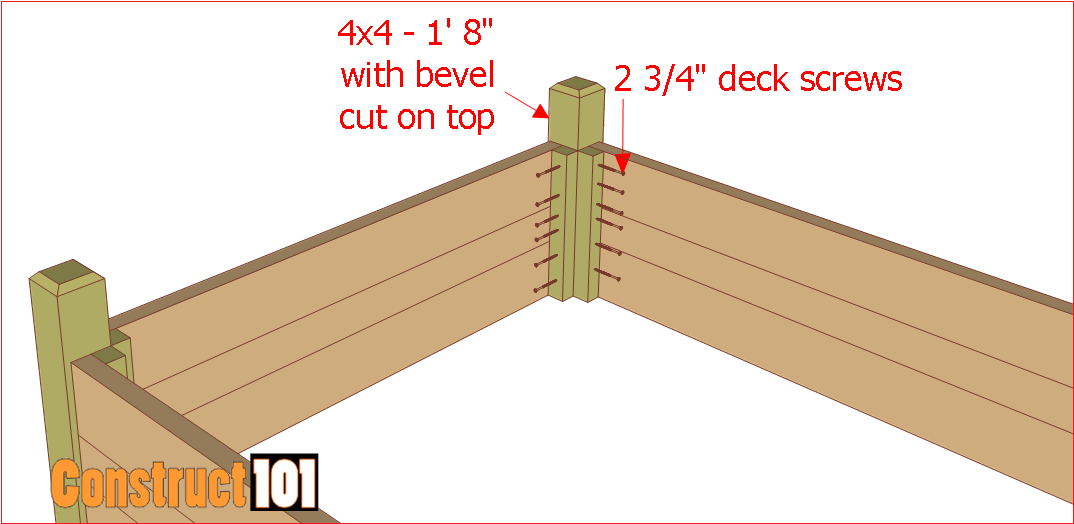raised garden bed plans adding the 4x4 corner post