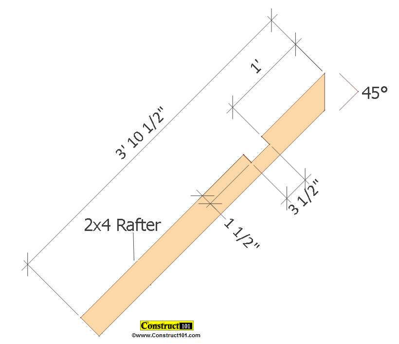 small shed plans 4'x4' gable shed cutting rafter
